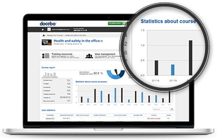 Docebo Learning Management System