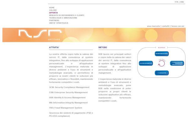 Nova Systems Roma