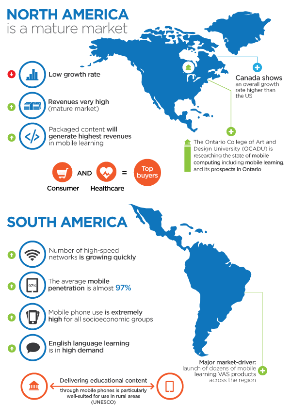 Mobile learning in america an infographic for Interesting facts north america