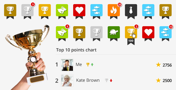 Docebo LMS Gamification